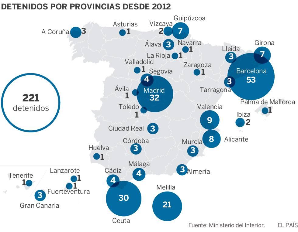 Extremistas arrestados en espa a y en europa en los - Foro wurth espana ...