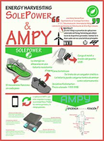 PÓSTER | Energy Harvesting, Sole Power & AMPY