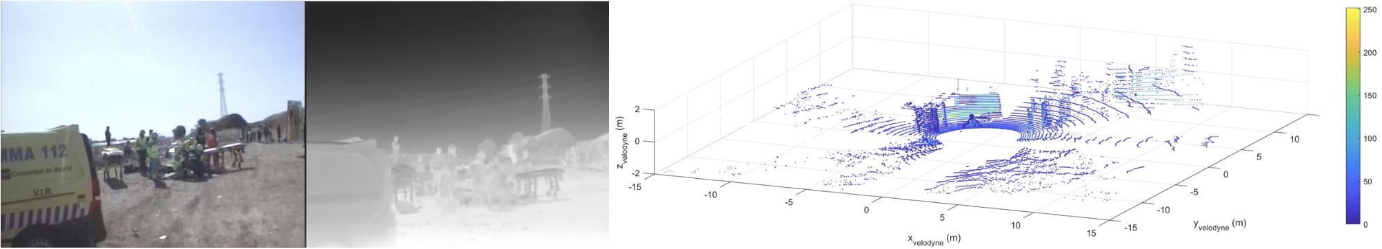 UMA-SAR Dataset Samples (RGB,TIR and LIDAR)