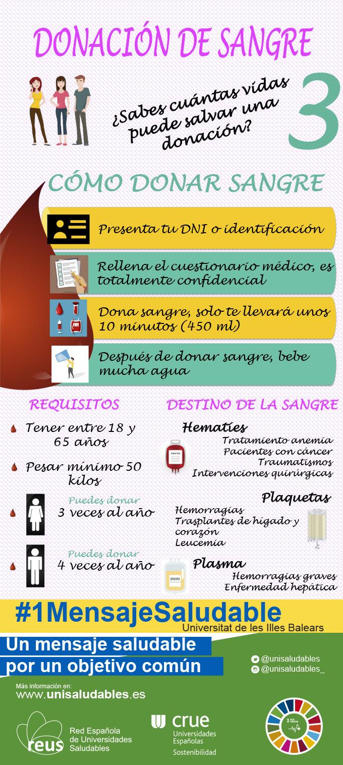 InfografiaOctubre2019